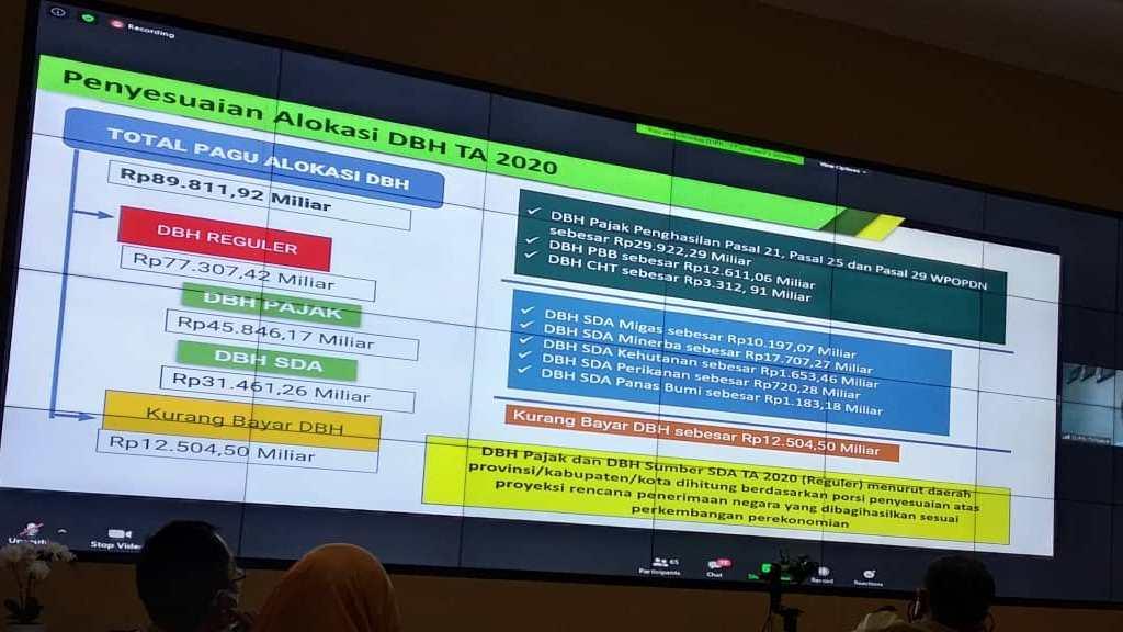 Hasil Rekonsiliasi, DBHCHT Kota Madiun 2019 Silpa